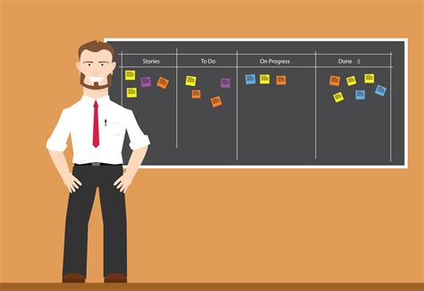 prince agile project management practitioner training