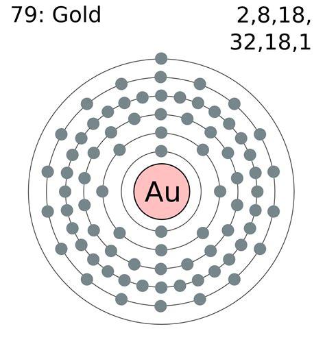 how do i draw an atomic diagram answerbag