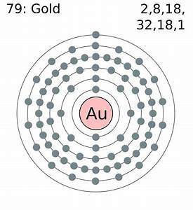 Atomic Diagram Of Gold