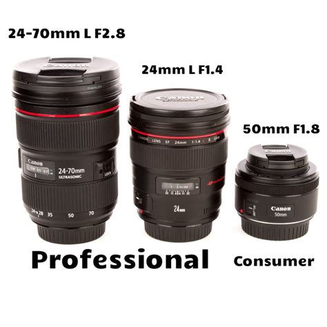 Professional And Consumer Lenses For Photographers Canon