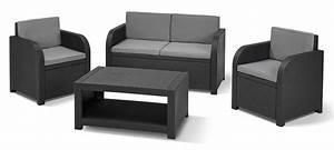 Salon De Jardin Allibert Leclerc : meuble exterieur allibert ~ Dailycaller-alerts.com Idées de Décoration