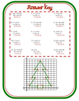 seasonal systems of equations word problems christmas math activity
