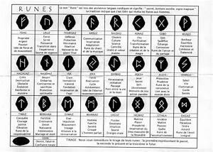 Symbole Mythologie Nordique : les runes wicca pinte ~ Melissatoandfro.com Idées de Décoration