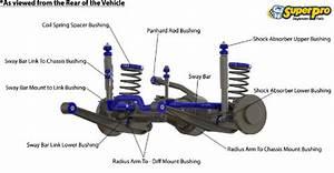 Jeep Tj Suspension Diagram