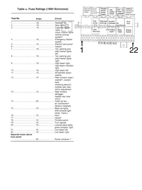 1982 Volkswagen Rabbit Fuse Box Diagram by Volkswagen Rabbit 2 5 2009 Auto Images And Specification