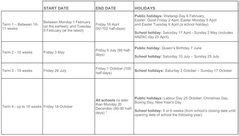 If you have any questions along. School Terms & Holidays For 2019, 2020, and 2021 | Happy ...