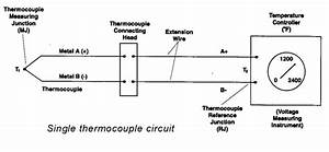 Thermocouples In Furnace Brazing