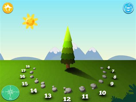 Wo Steht Die Sonne Mittags by Jahreszeiten Und Sonnenwenden Lauf Der Sonne Erde