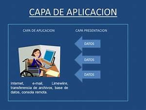Modelo Osi Capa De Aplicacion