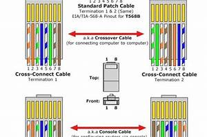 Cat 5 Wiring Diagram Straight Through