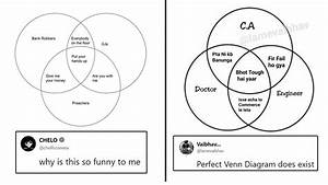 Someone Tweeted A Funny Af Venn Diagram  Now Twitter U0026 39 S