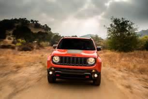 Renegade 2017 Jeep Trailhawk
