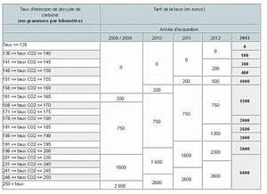 Malus 2018 Voiture Occasion : taxe pollution voiture occasion voiture d 39 occasion ~ Medecine-chirurgie-esthetiques.com Avis de Voitures