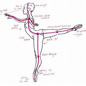 Ballet Babble En 2019