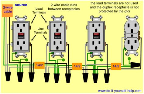Wiring Diagrams For A Gfci Outlet Doityourselfhelpcom