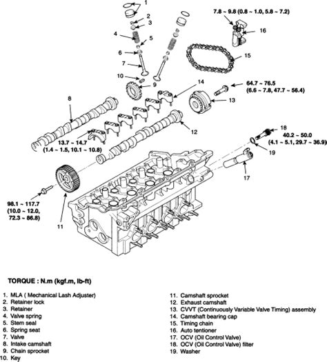 2009 Kium Spectra Wiring Diagram Free Picture by Diagrams Wiring Mack Mp7 Engine Wiring Schematic Best