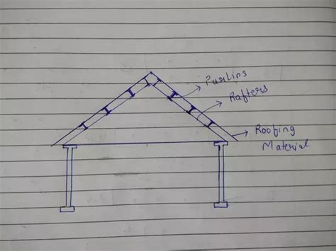 roof rafters design design ideas