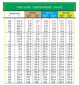 Doc.#10001294: Celsius to Fahrenheit Charts – Celsius to ...