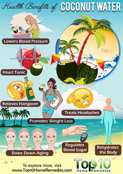top  health benefits  coconut water top  home remedies