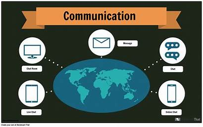 Communication Example Infographic Infographics Templates Examples Pavyzdys