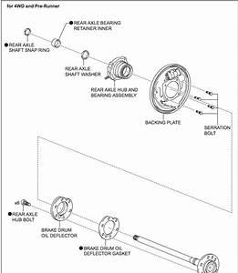2nd Gen Rear Axle Bearing Diy