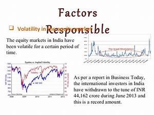 Dollar vs rupee PPT