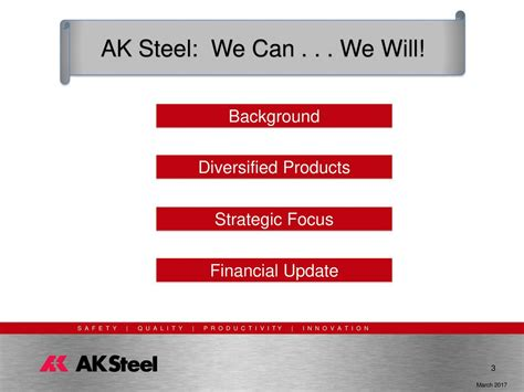 AK Steel Holding Corp (AKS) Presents At Barclays Materials ...