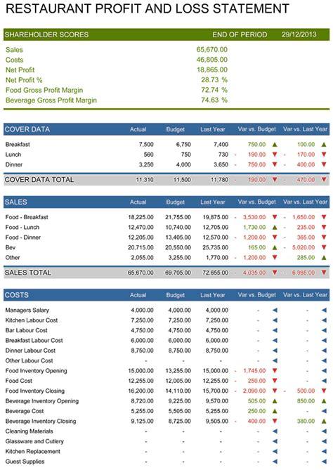 restaurant profit  loss statement template  excel