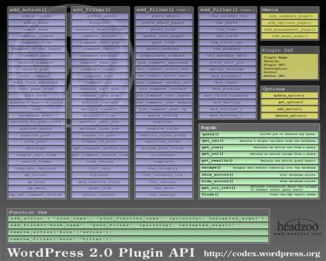 wordpress plugin api wallpaper quicklycode