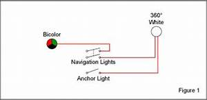 Navigation Light Switching For Vessels Under 20 Meters