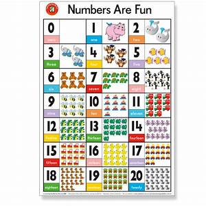 Wall Chart Numbers Are Fun Poster 50 X 74 Cm School
