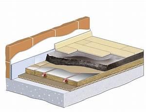 Estrichaufbau Mit Fußbodenheizung : fu bodenheizung aufbau nichts verkehrt machen ~ Michelbontemps.com Haus und Dekorationen