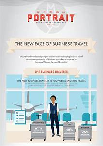 Business Travel Trends: It's All About the Millennials ...