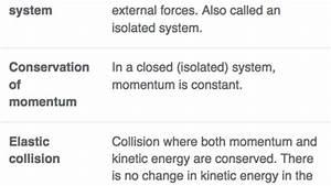 Elasticity Formula Elastic Collisions Review Article Khan Academy