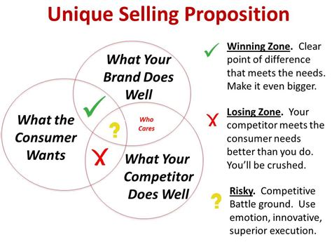 web marketing strategies top 10 marketing strategies to boost your leads