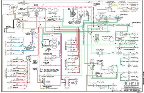1978 Mgb Wiring Diagram For Ignition by New Member And 77 Roadster Owner Mgb Gt Forum Mg