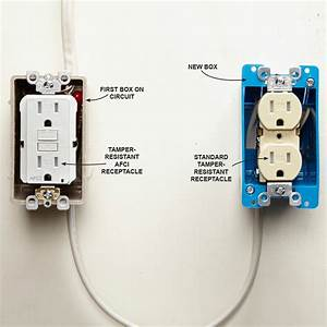 Install An Electrical Outlet Anywhere