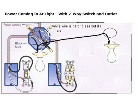 can i add a light to a ceiling fan adding a second light to existing
