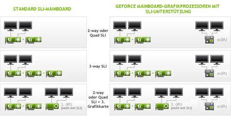 le led bureau nvidia sli multi monitor nvidia