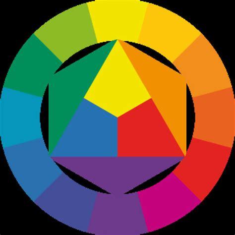 Farbkreis Nach Goethe by Bild 5 Aus Beitrag Hommage An Goethes Farbenlehre Gie 223 En