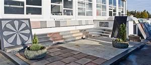 Außentreppe Waschbeton Sanieren : aussentreppenbel ge mischungsverh ltnis zement ~ Orissabook.com Haus und Dekorationen