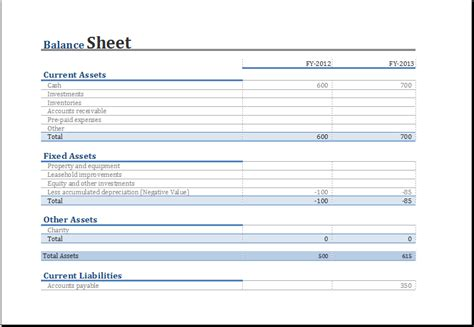 yearly comparison balance sheet template  excel excel