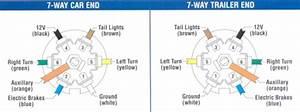 Reese Trailer Wiring Diagram