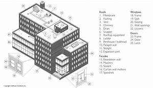 Hoffmann Architects  Inc