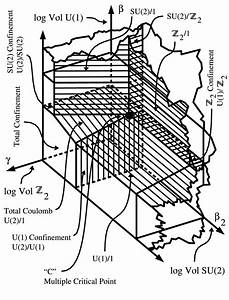 Phase Diagram For The Lattice U 1   U00d7 Su 2  Gauge Theory