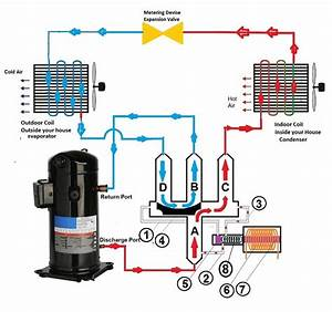 Hvacr By Jules Bartow Goldvein Power  U0026 Automation Technologies