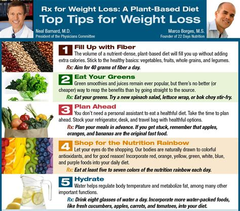 weight loss diet plan weight loss routines