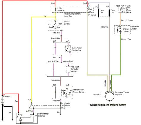 99 04 mustang gt charging system wiring diagram forums