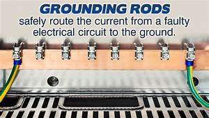 Simple Instructions On How To Install A Grounding Rod