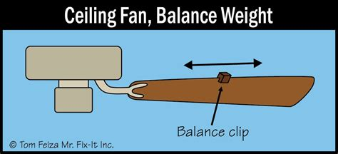 Wobbly Ceiling Fan 2 by Mind Blowing Wobbling Ceiling Fan Ceiling Fan Wobbling